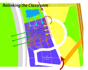 Retinking the classroom (titled)