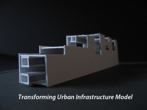 Transforming Urban Infrastructure Model (titled)